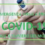 Come fosse un bollettino di guerra, Prato conta altri due decessi per il Coronavirus e altre persone contagiate